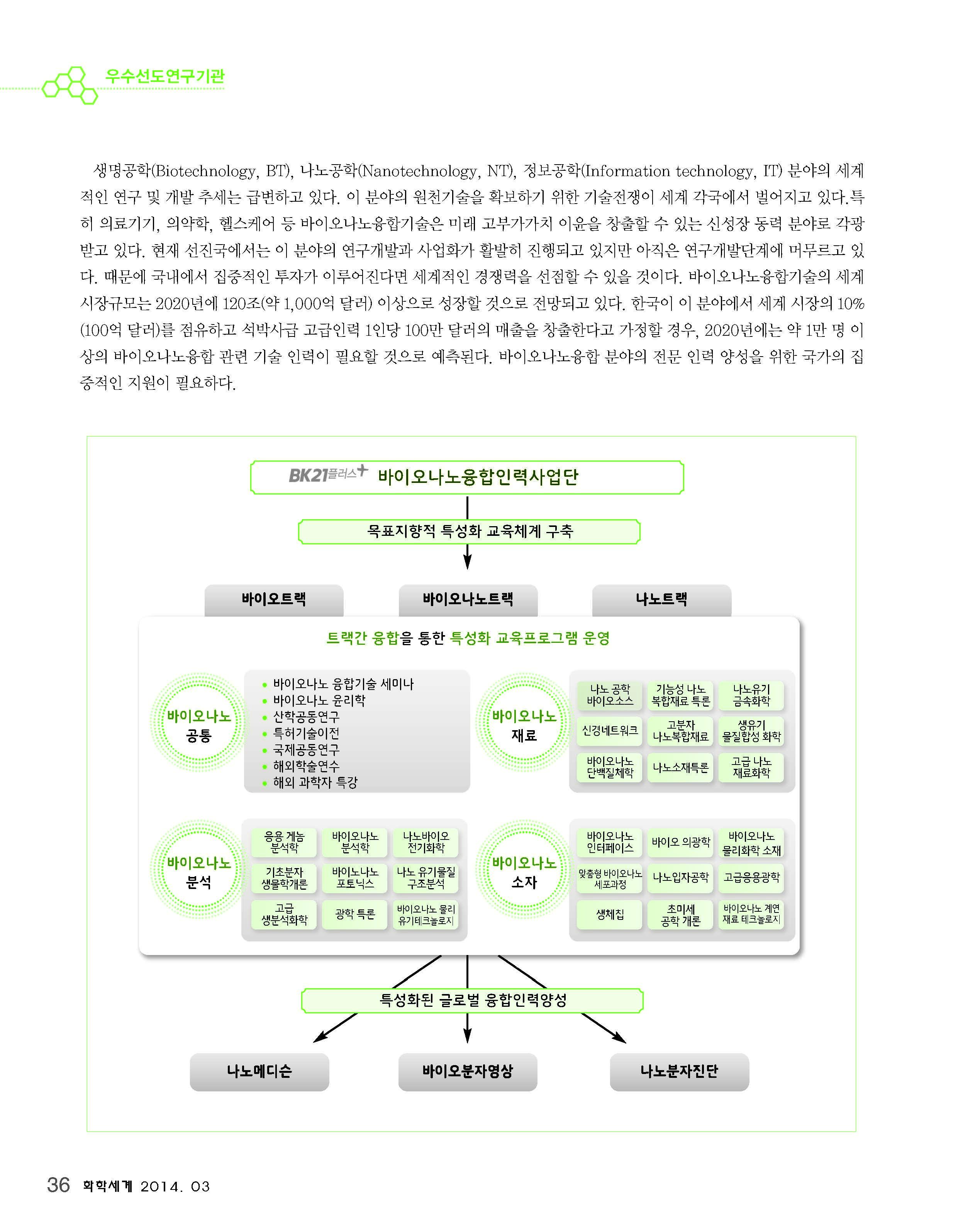 한양대학교바이오나노융합인력사업단_페이지_2.jpg