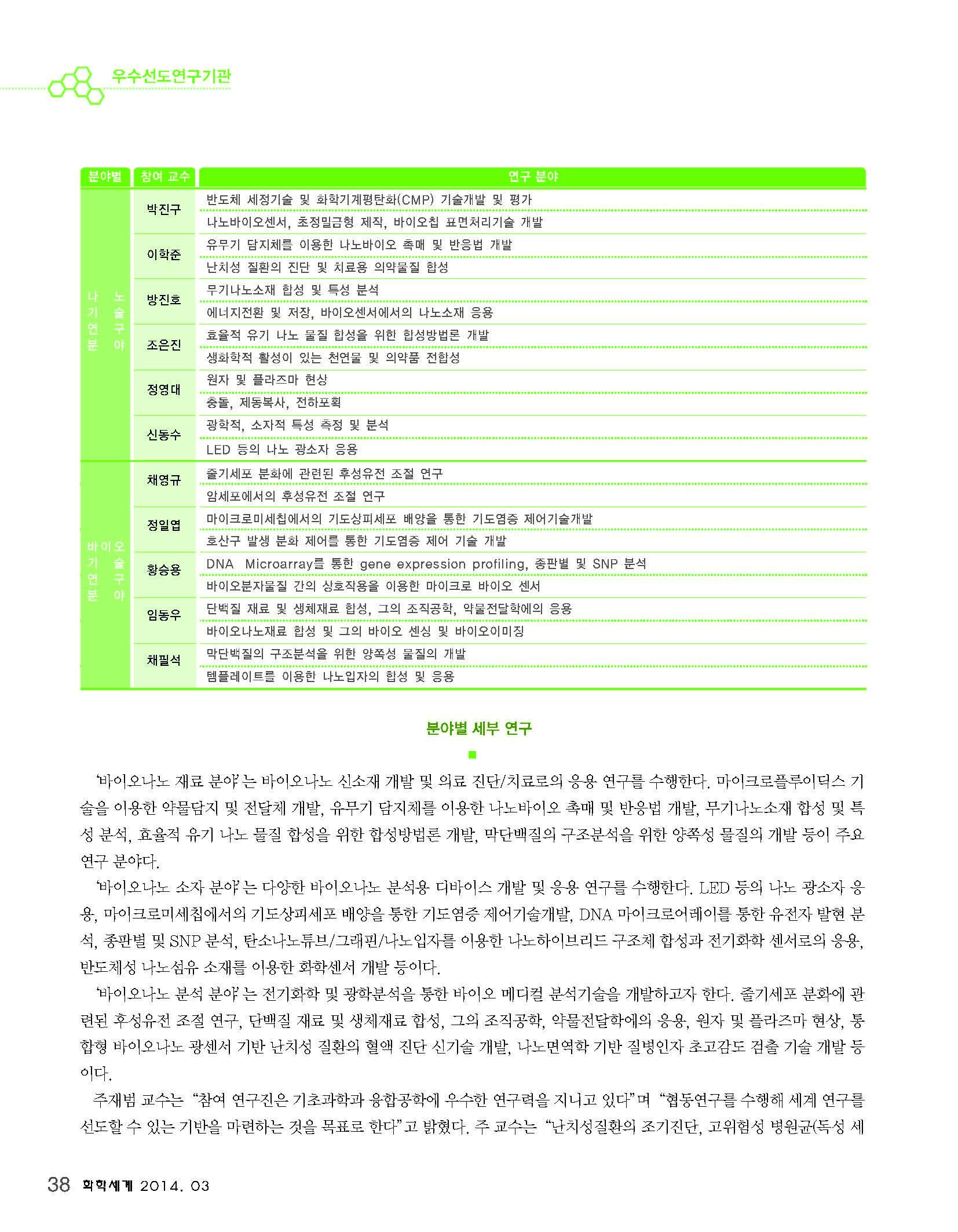 한양대학교바이오나노융합인력사업단_페이지_4.jpg